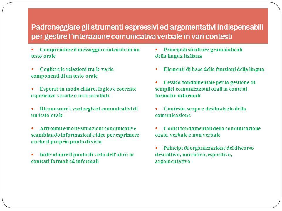 Padroneggiare gli strumenti espressivi ed argomentativi indispensabili per gestire l'interazione comunicativa verbale in vari contesti