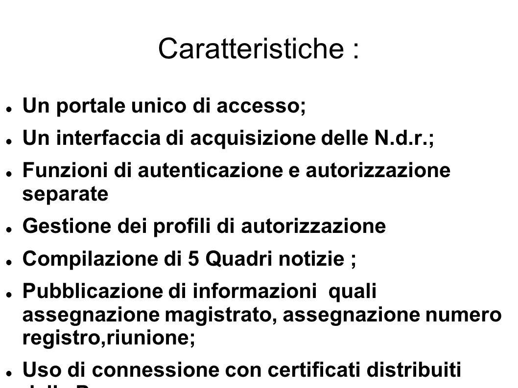 Caratteristiche : Un portale unico di accesso;