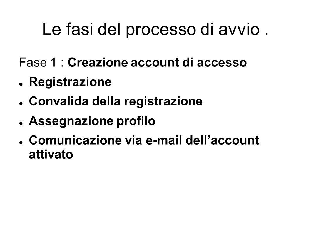 Le fasi del processo di avvio .