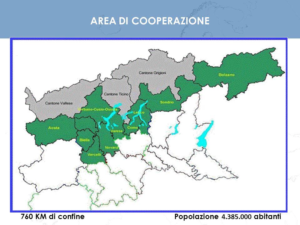 AREA DI COOPERAZIONE 760 KM di confine Popolazione 4.385.000 abitanti.