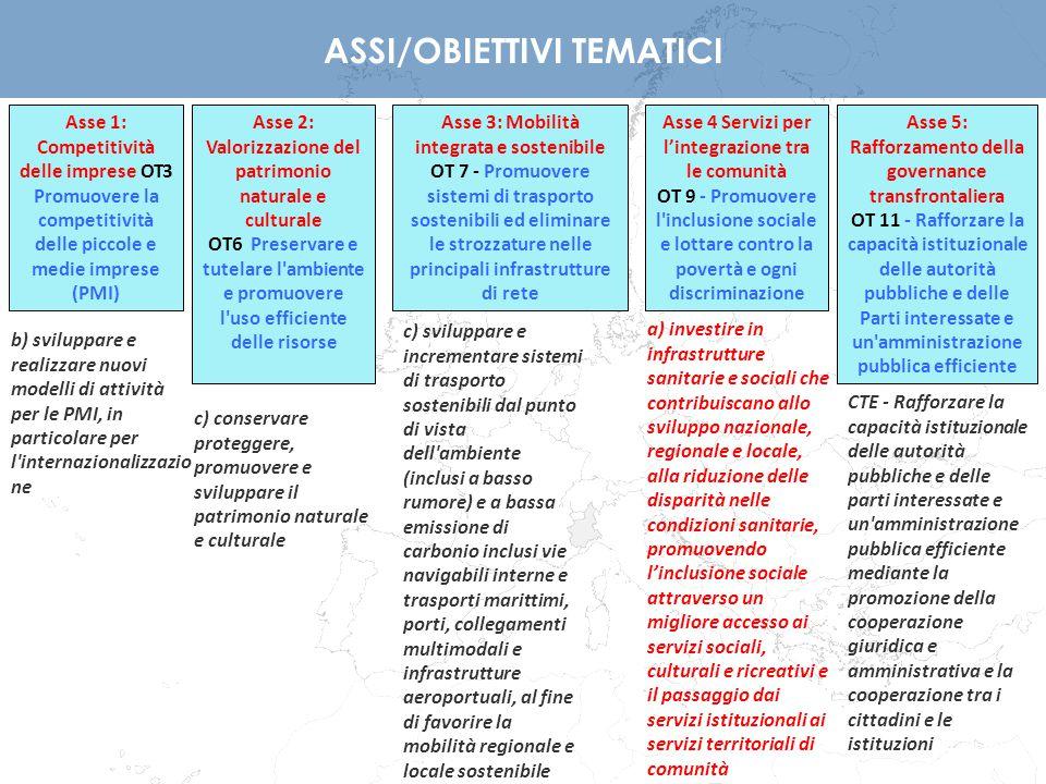 ASSI/OBIETTIVI TEMATICI