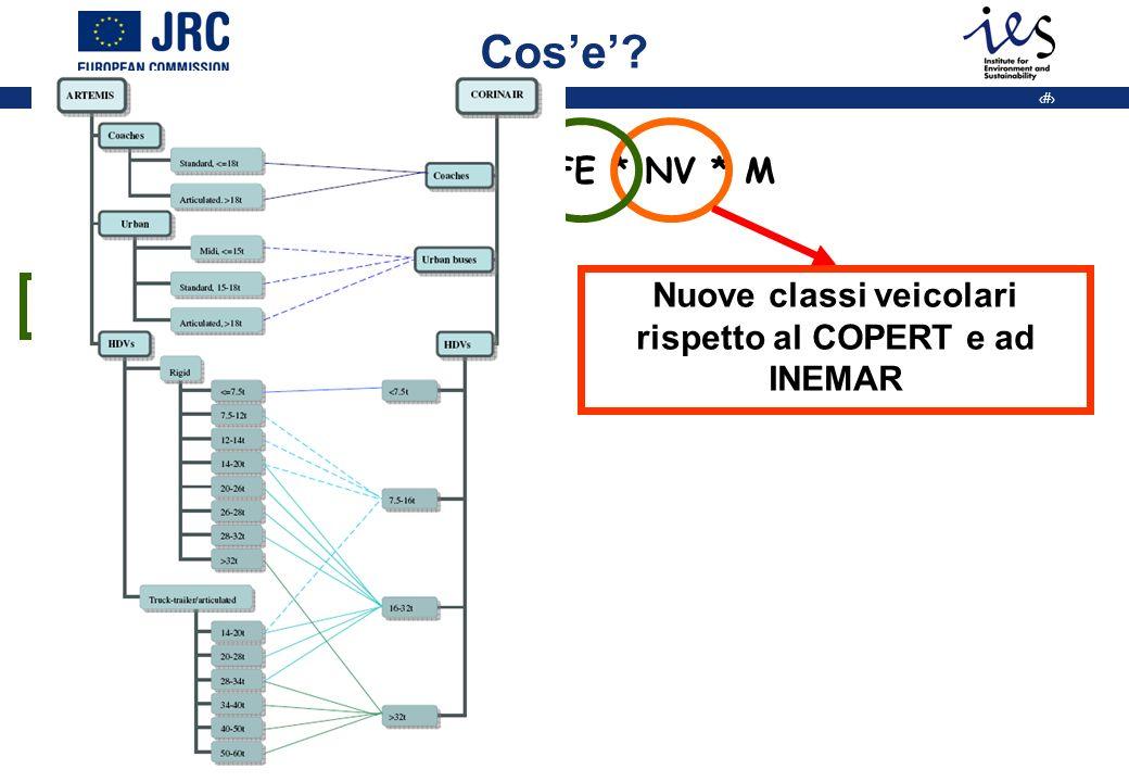 Nuove classi veicolari rispetto al COPERT e ad INEMAR