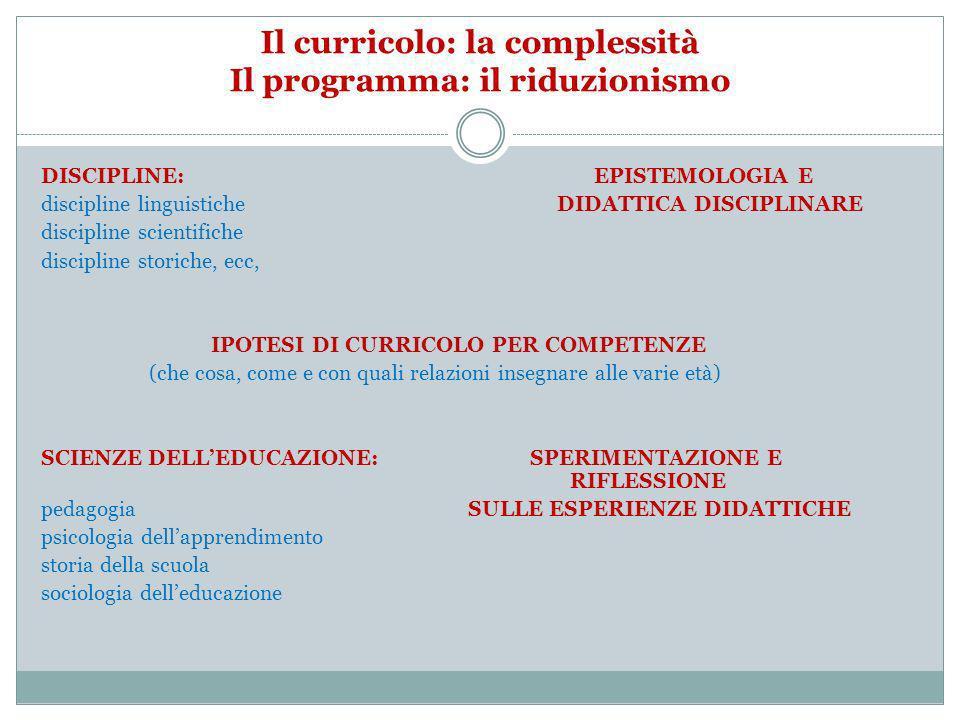 Il curricolo: la complessità Il programma: il riduzionismo