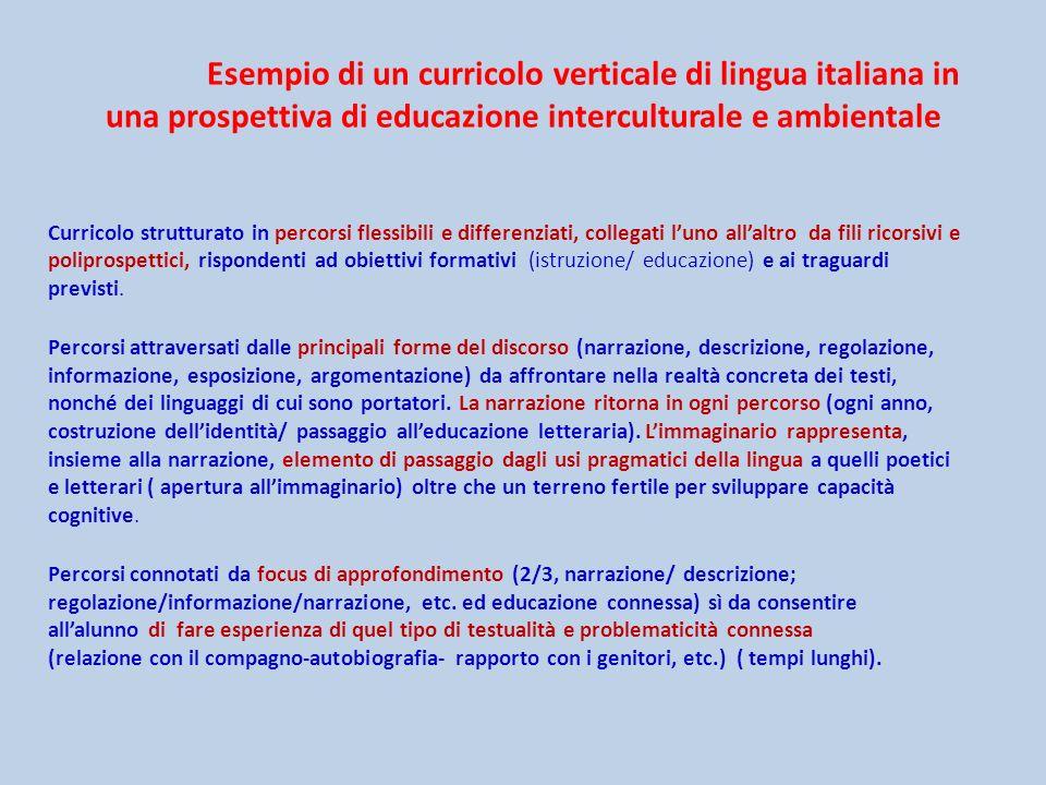 Esempio di un curricolo verticale di lingua italiana in una prospettiva di educazione interculturale e ambientale