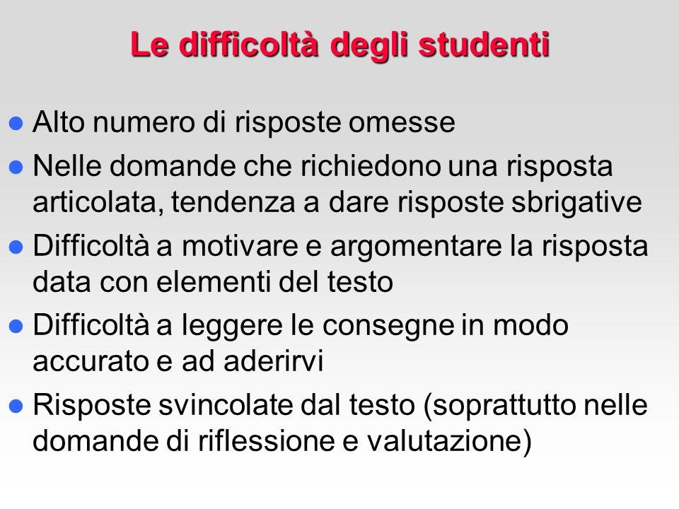 Le difficoltà degli studenti