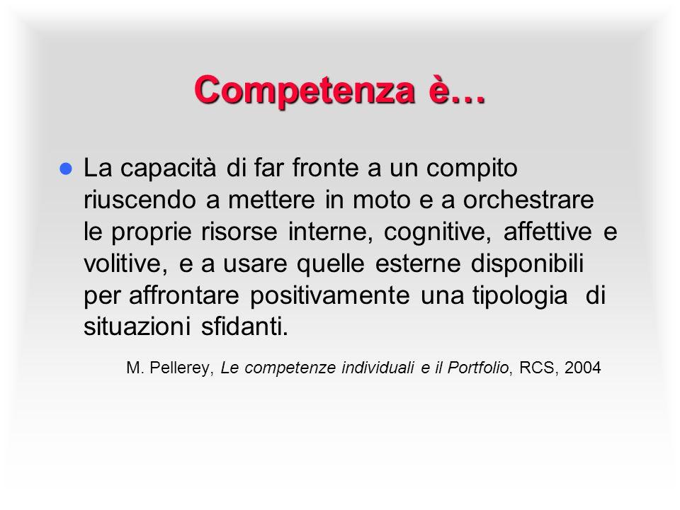 Competenza è…