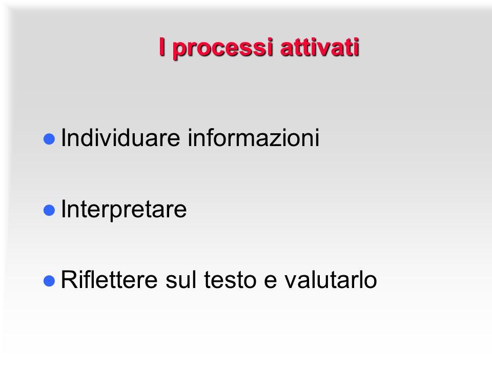 I processi attivati Individuare informazioni Interpretare