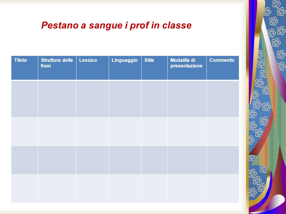 Pestano a sangue i prof in classe