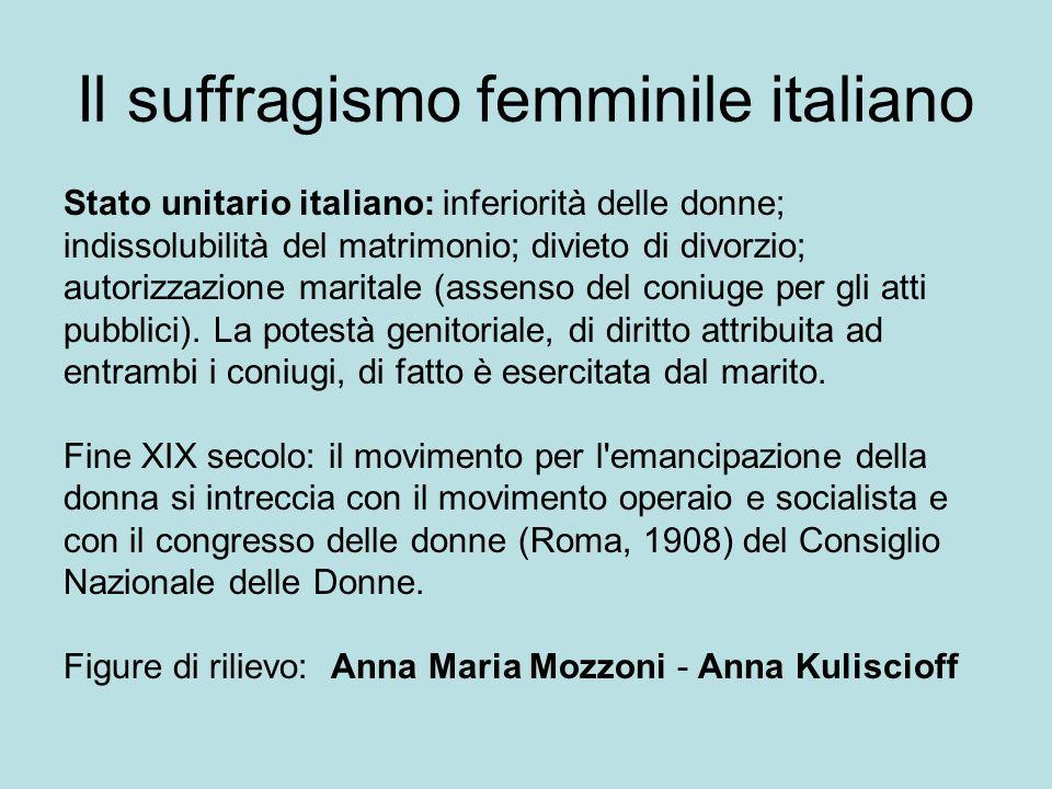 Il suffragismo femminile italiano