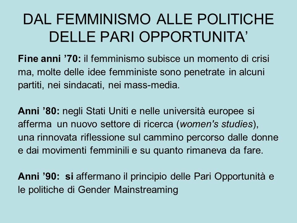DAL FEMMINISMO ALLE POLITICHE DELLE PARI OPPORTUNITA'
