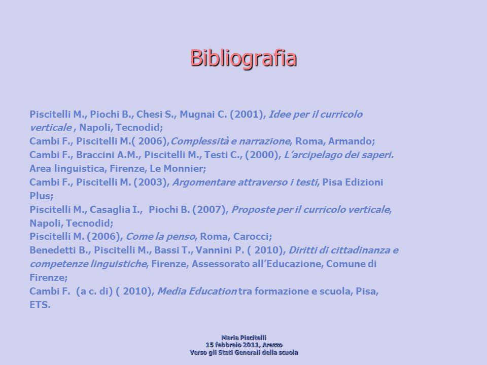 Bibliografia Piscitelli M., Piochi B., Chesi S., Mugnai C. (2001), Idee per il curricolo. verticale , Napoli, Tecnodid;