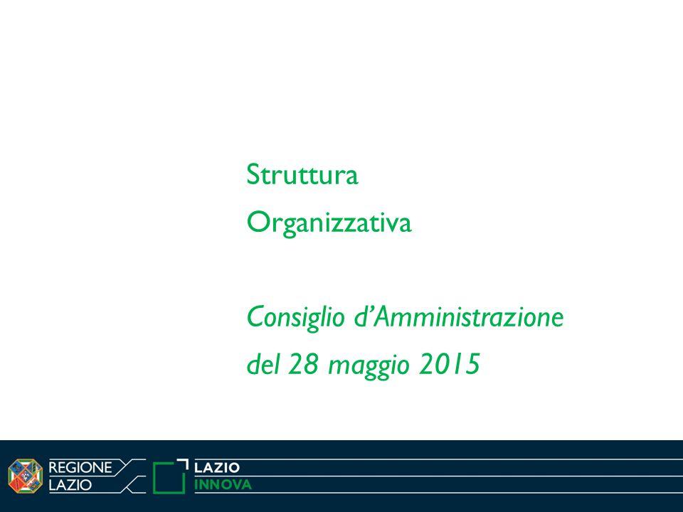 Struttura Organizzativa Consiglio d'Amministrazione del 28 maggio 2015