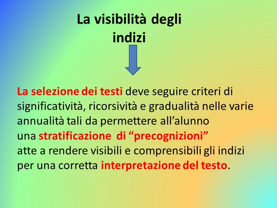 La visibilità degli indizi