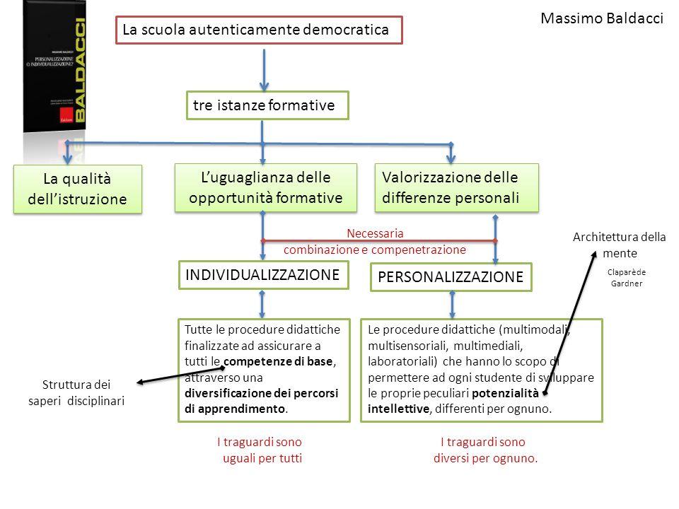 La scuola autenticamente democratica