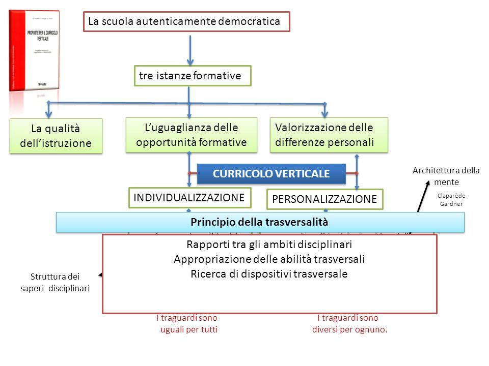 Principio della trasversalità