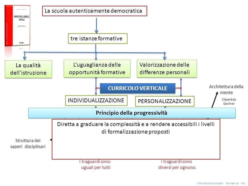 Principio della progressività