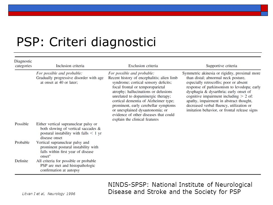 PSP: Criteri diagnostici