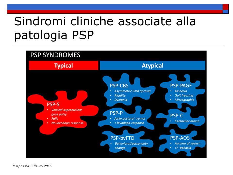 Sindromi cliniche associate alla patologia PSP