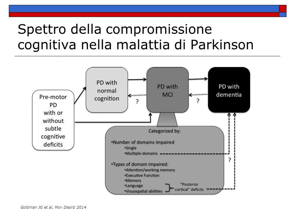 Spettro della compromissione cognitiva nella malattia di Parkinson