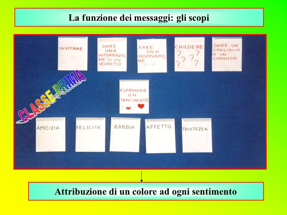 CLASSE PRIMA La funzione dei messaggi: gli scopi