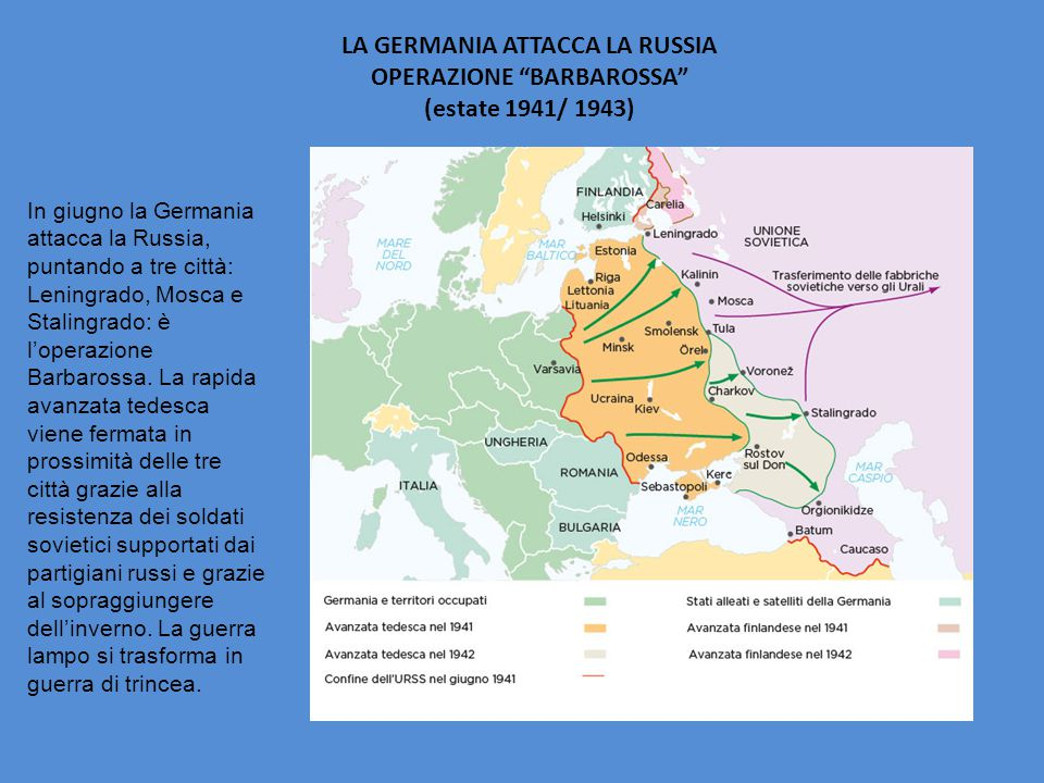 LA GERMANIA ATTACCA LA RUSSIA OPERAZIONE BARBAROSSA