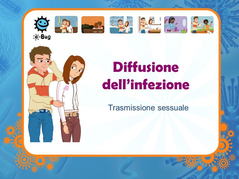 Diffusione dell'infezione