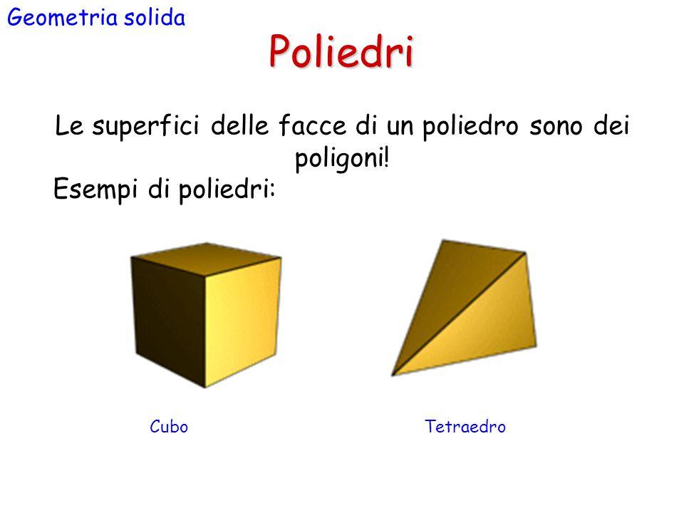 Le superfici delle facce di un poliedro sono dei poligoni!