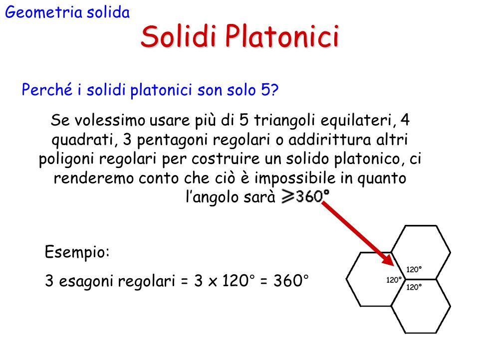 Solidi Platonici Geometria solida