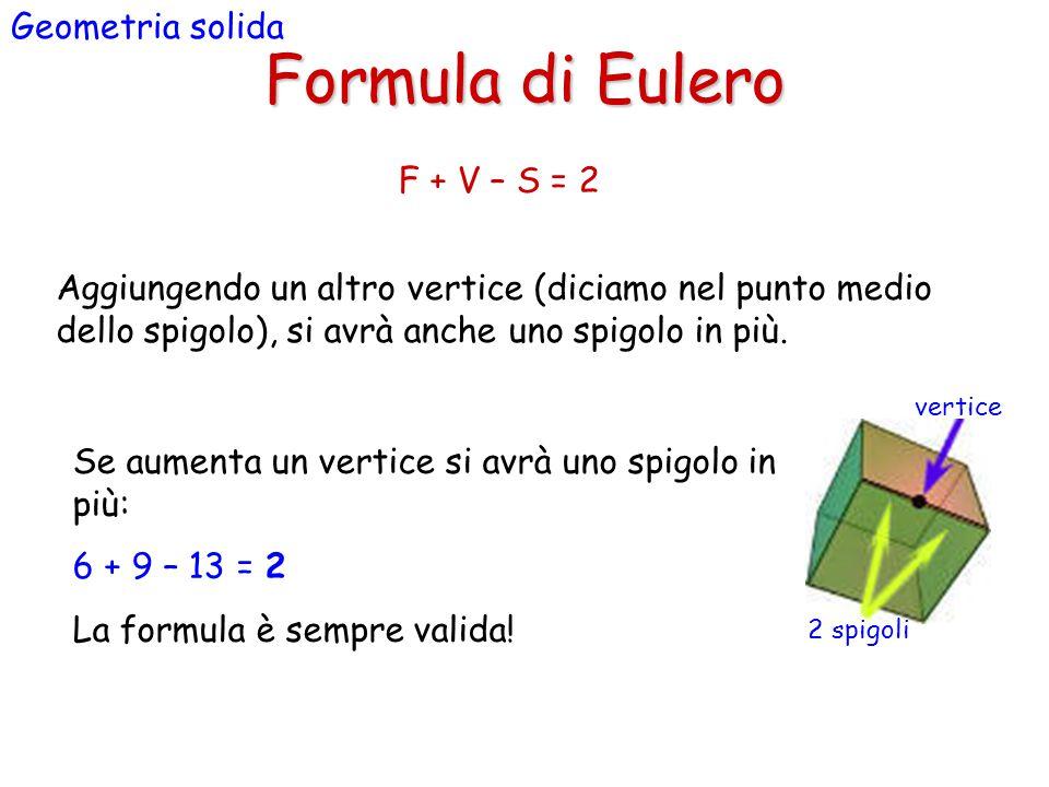 Formula di Eulero Geometria solida F + V – S = 2