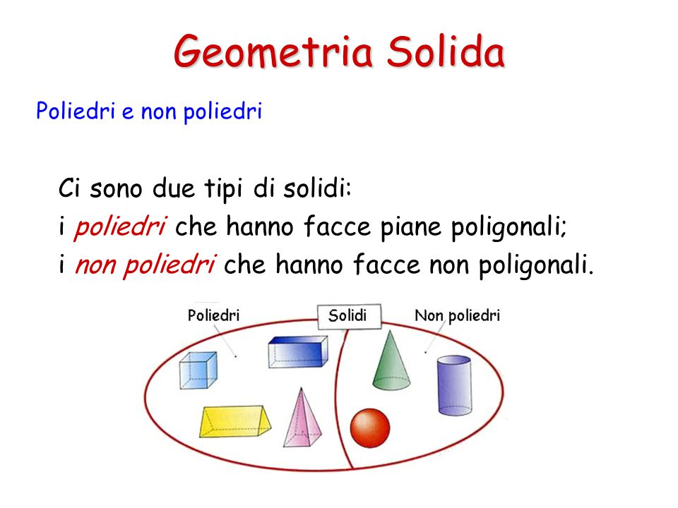 Geometria Solida Ci sono due tipi di solidi: