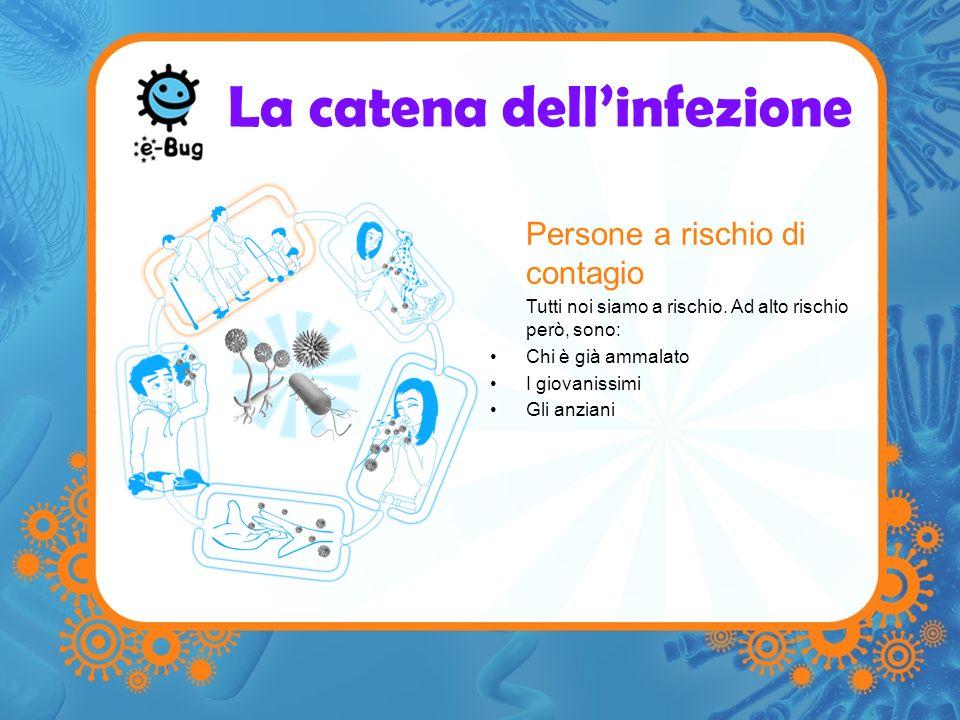 La catena dell'infezione