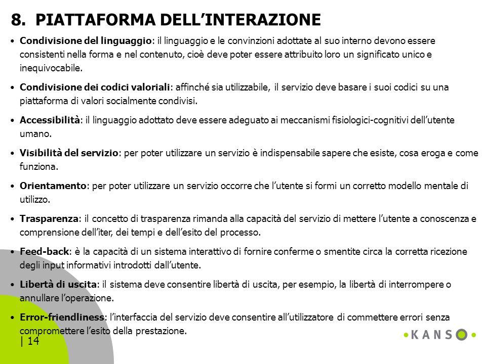 PIATTAFORMA DELL'INTERAZIONE