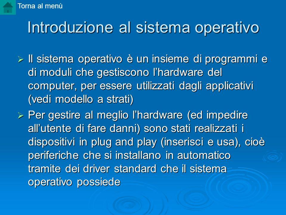 Introduzione al sistema operativo