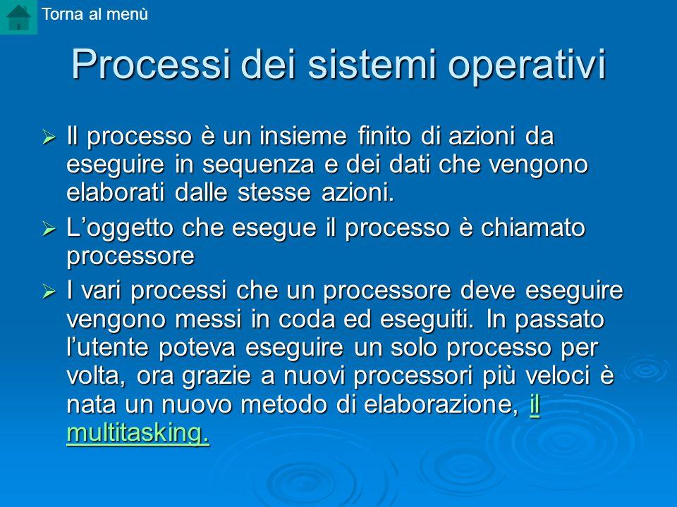 Processi dei sistemi operativi