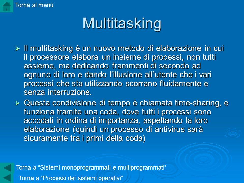 Torna al menù Multitasking.