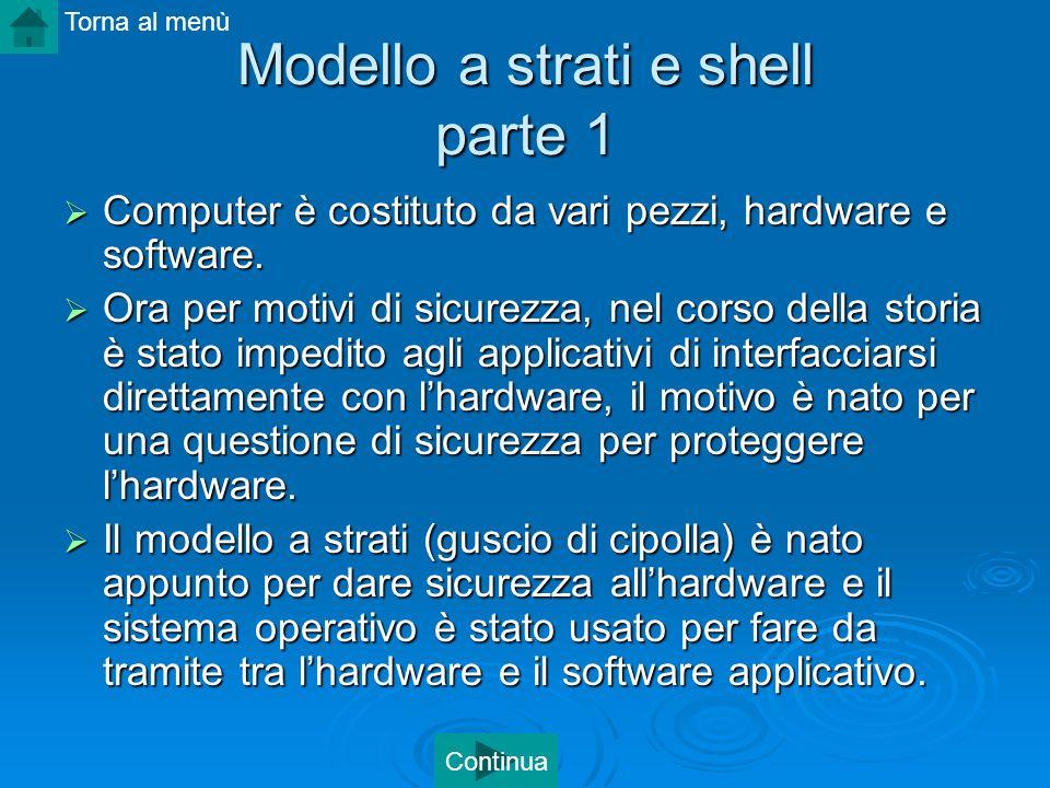 Modello a strati e shell parte 1
