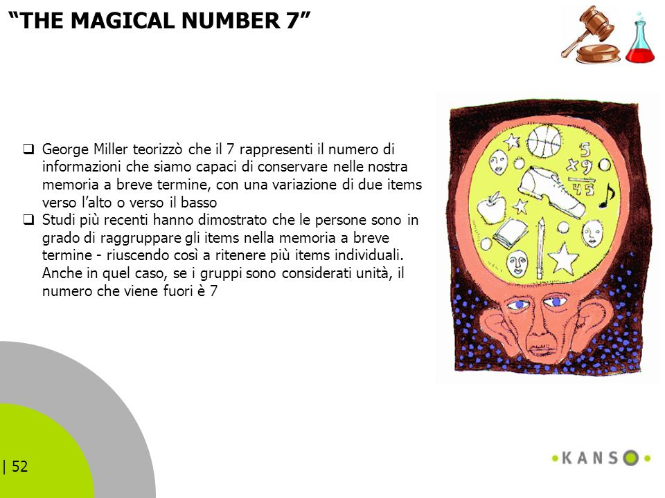THE MAGICAL NUMBER 7