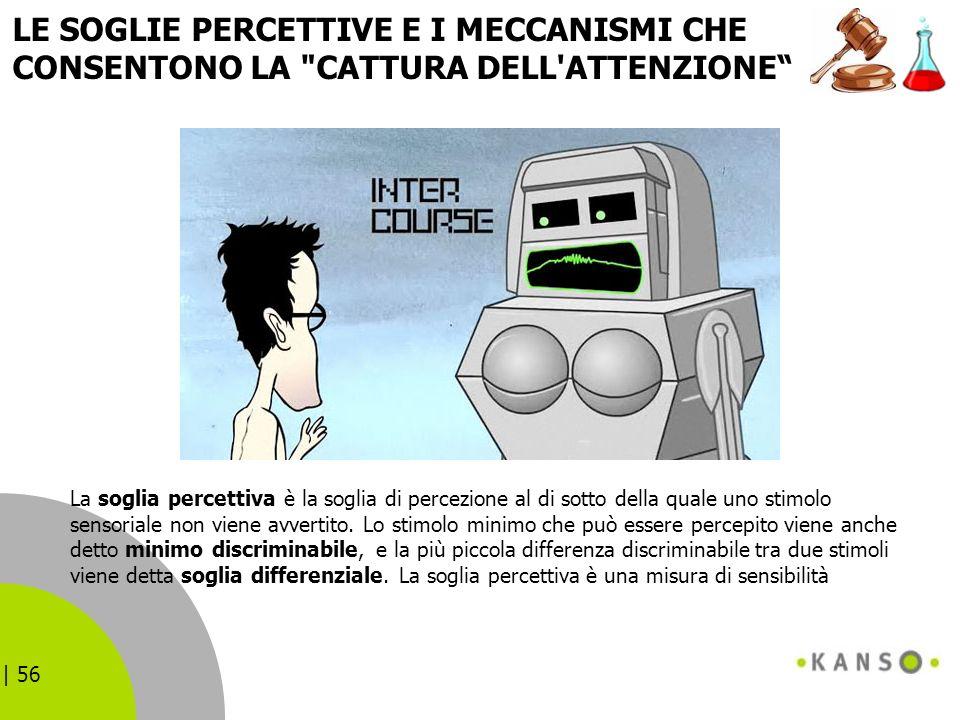 LE SOGLIE PERCETTIVE E I MECCANISMI CHE CONSENTONO LA CATTURA DELL ATTENZIONE