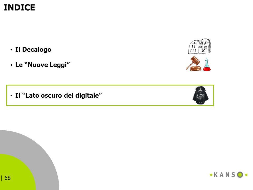 INDICE Il Decalogo Le Nuove Leggi Il Lato oscuro del digitale 68