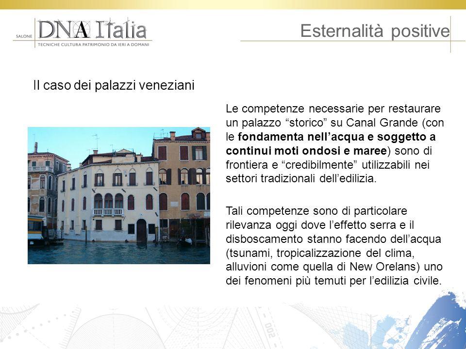 Esternalità positive Il caso dei palazzi veneziani