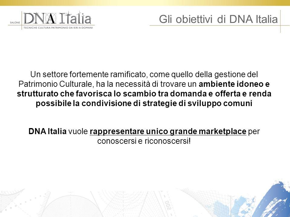 Gli obiettivi di DNA Italia