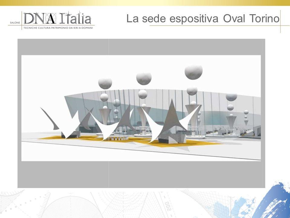 La sede espositiva Oval Torino
