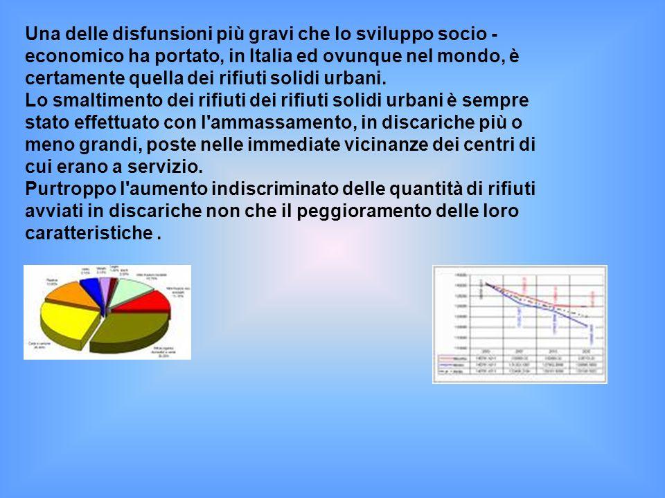 Una delle disfunsioni più gravi che lo sviluppo socio - economico ha portato, in Italia ed ovunque nel mondo, è certamente quella dei rifiuti solidi urbani.