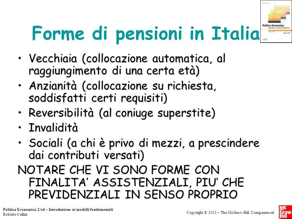 Forme di pensioni in Italia
