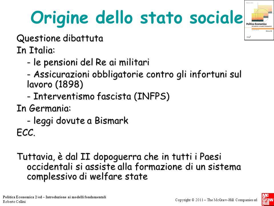 Origine dello stato sociale