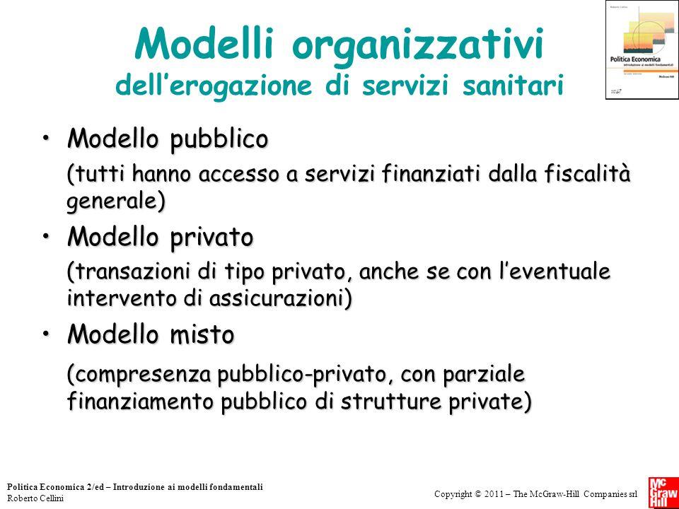 Modelli organizzativi dell'erogazione di servizi sanitari