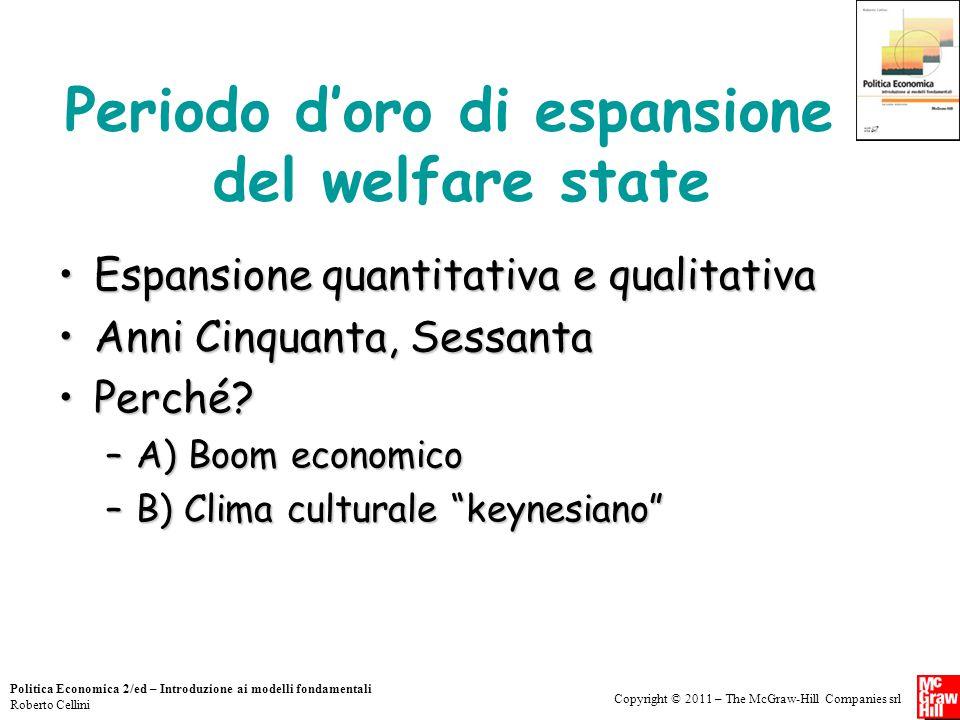 Periodo d'oro di espansione del welfare state