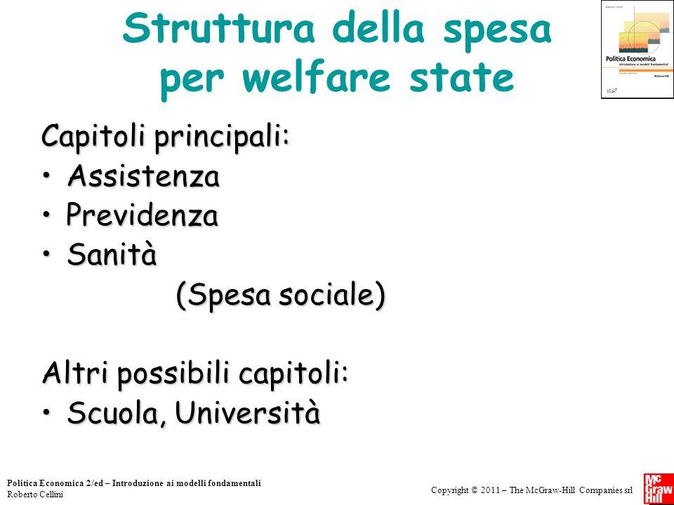 Struttura della spesa per welfare state