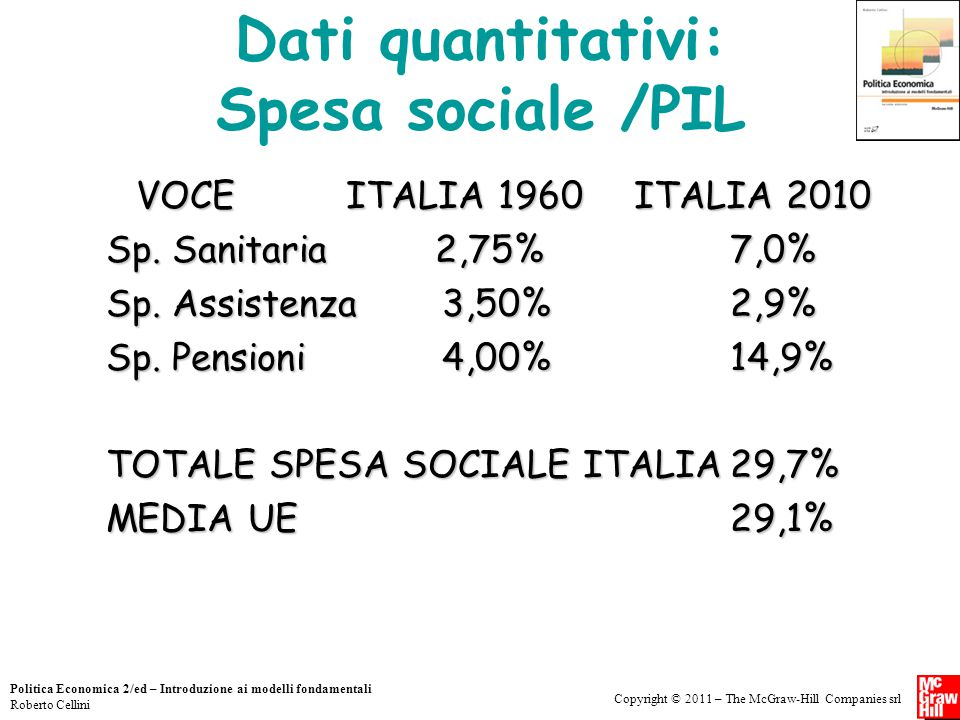 Dati quantitativi: Spesa sociale /PIL