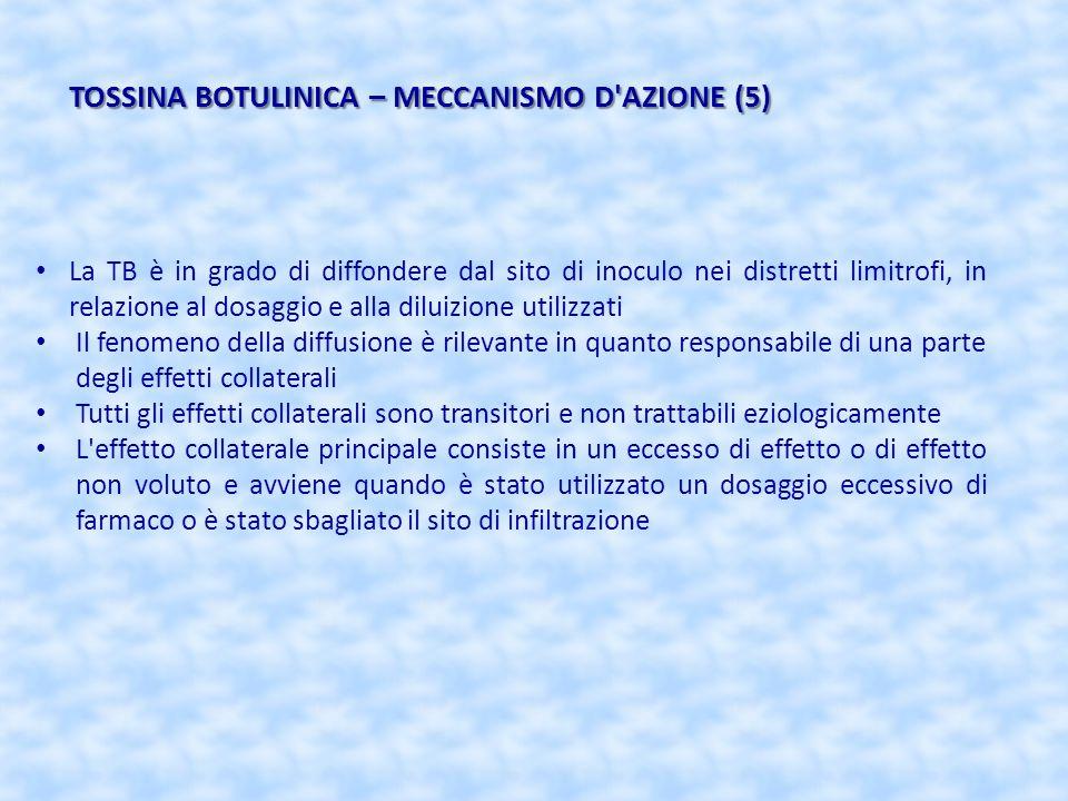 TOSSINA BOTULINICA – MECCANISMO D AZIONE (5)